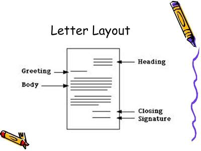 Write a letter formal and informal